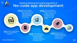 no-code-mobile-app-maker-vs-normal-app-development-process